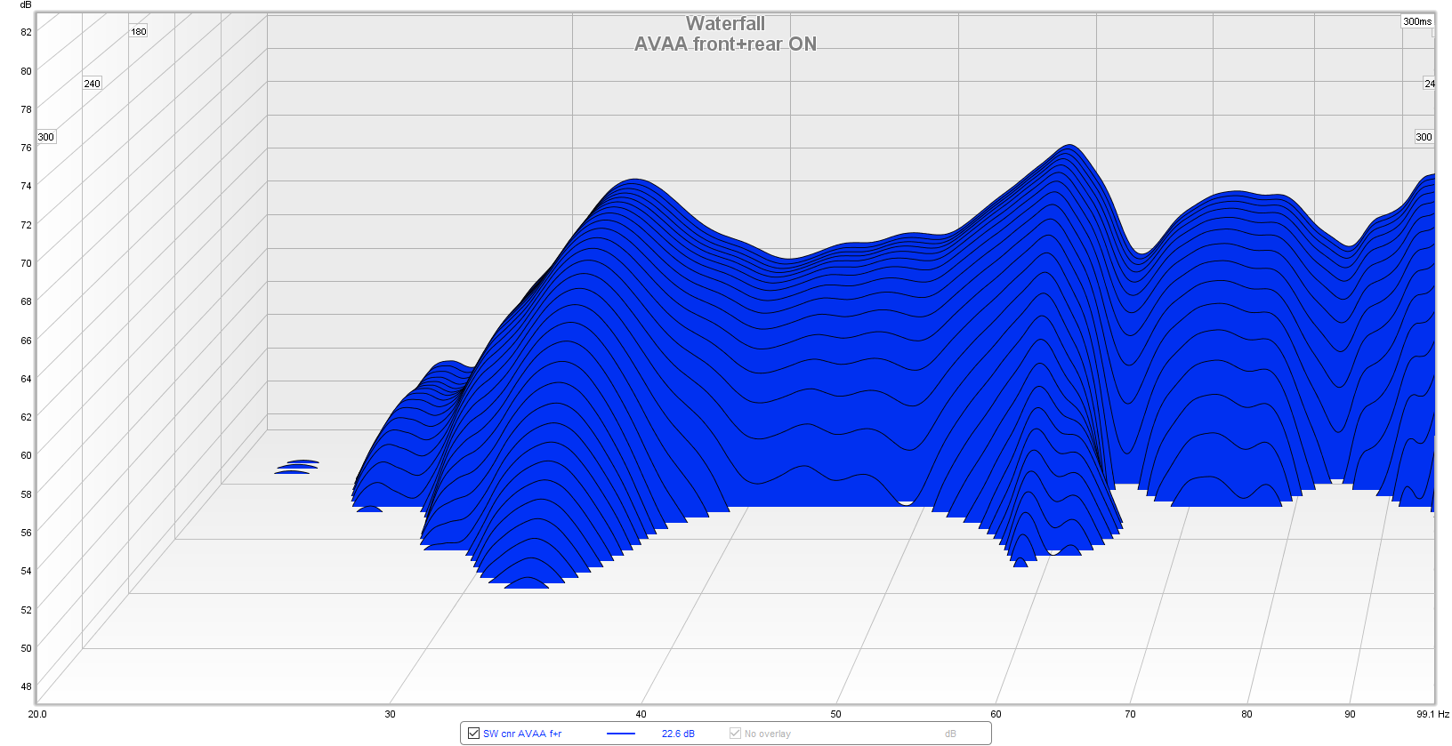 Psi Audio Avaa C20 Before After Plots